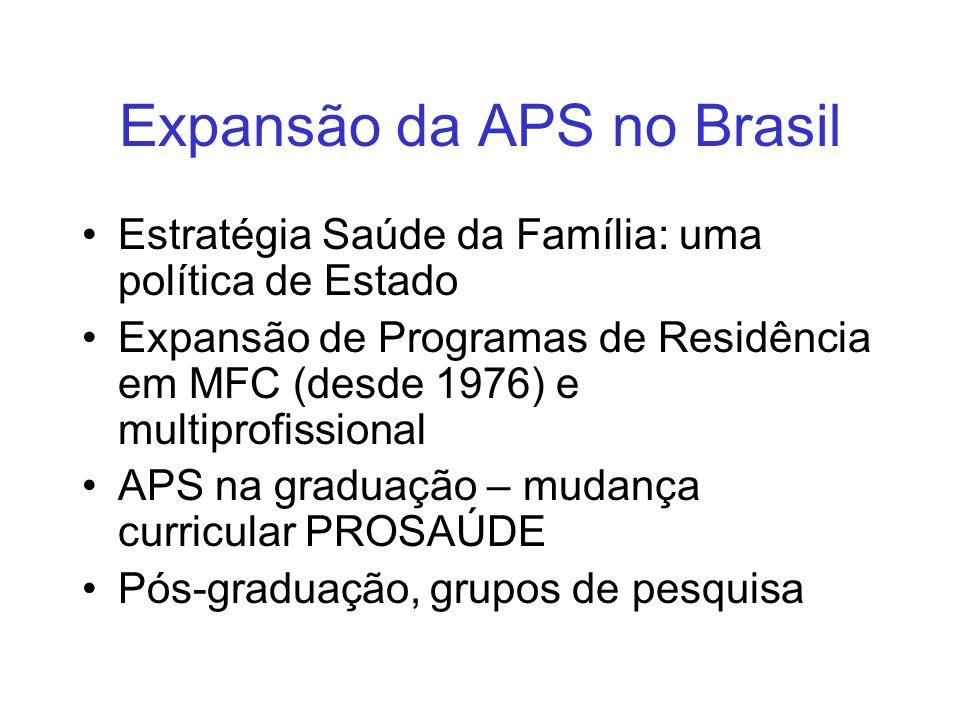 Expansão da APS no Brasil
