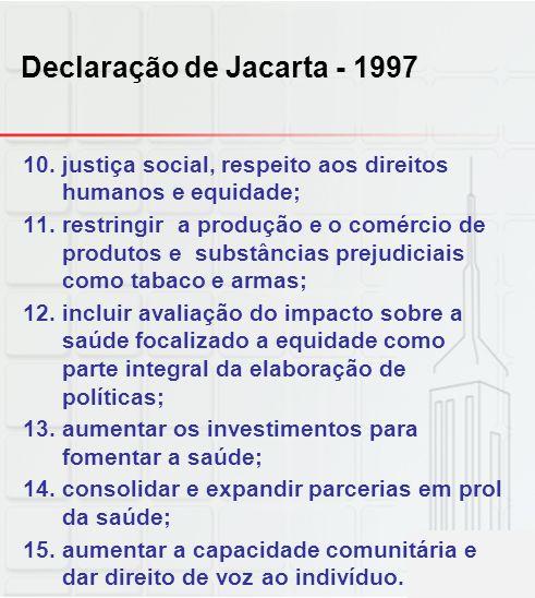 Declaração de Jacarta - 1997