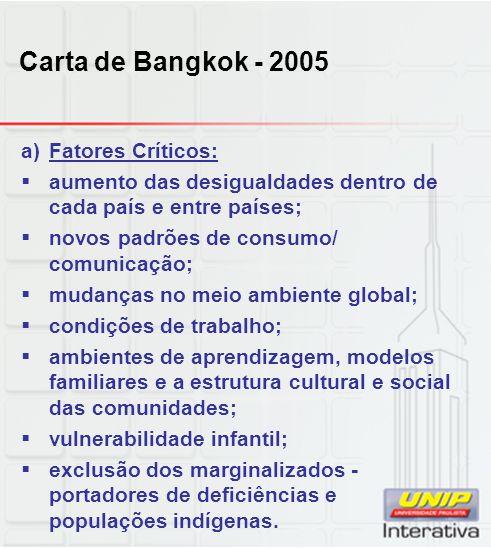 Carta de Bangkok - 2005 Fatores Críticos: