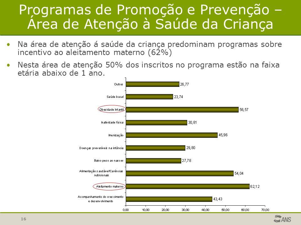 Programas de Promoção e Prevenção – Área de Atenção à Saúde da Criança