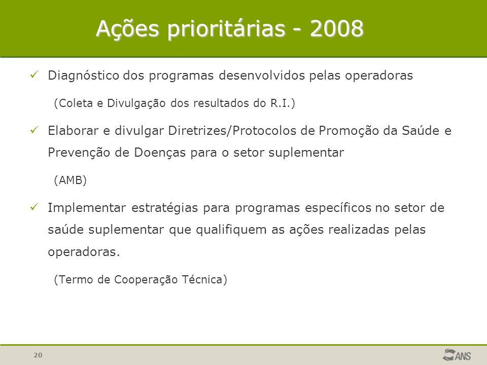 Ações prioritárias - 2008 Diagnóstico dos programas desenvolvidos pelas operadoras. (Coleta e Divulgação dos resultados do R.I.)