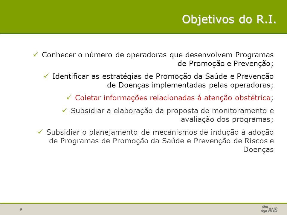 Objetivos do R.I. Conhecer o número de operadoras que desenvolvem Programas de Promoção e Prevenção;