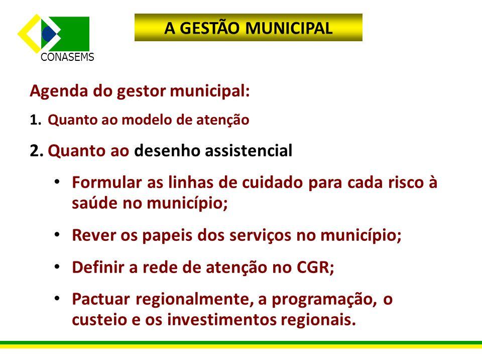 Agenda do gestor municipal: Quanto ao desenho assistencial