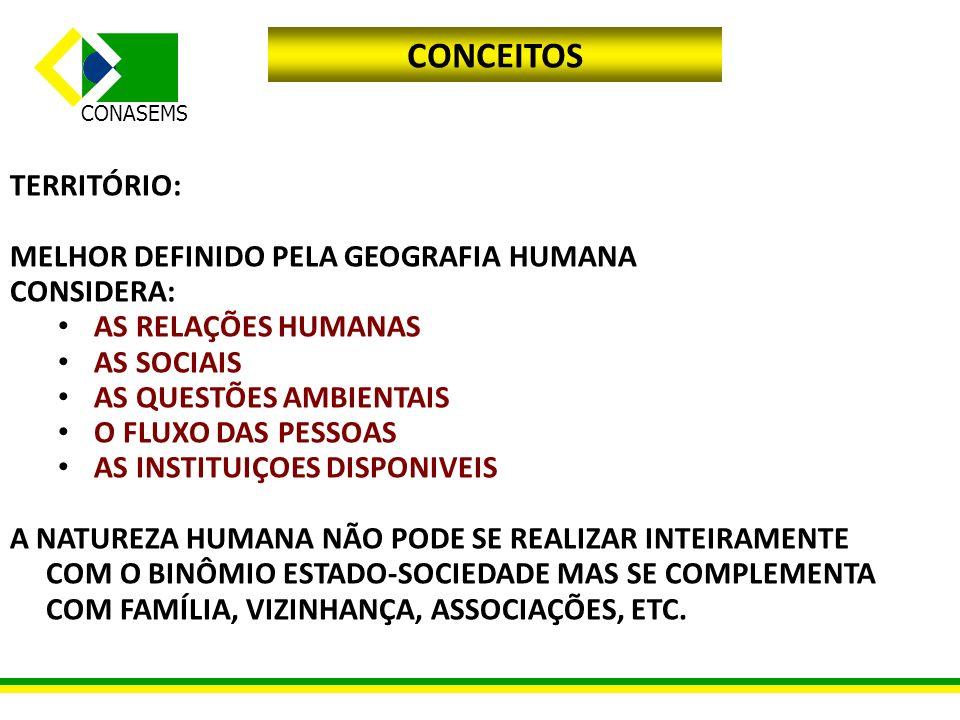 CONCEITOS TERRITÓRIO: MELHOR DEFINIDO PELA GEOGRAFIA HUMANA CONSIDERA:
