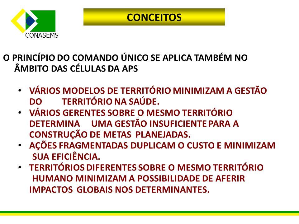 CONCEITOS O PRINCÍPIO DO COMANDO ÚNICO SE APLICA TAMBÉM NO ÂMBITO DAS CÉLULAS DA APS.