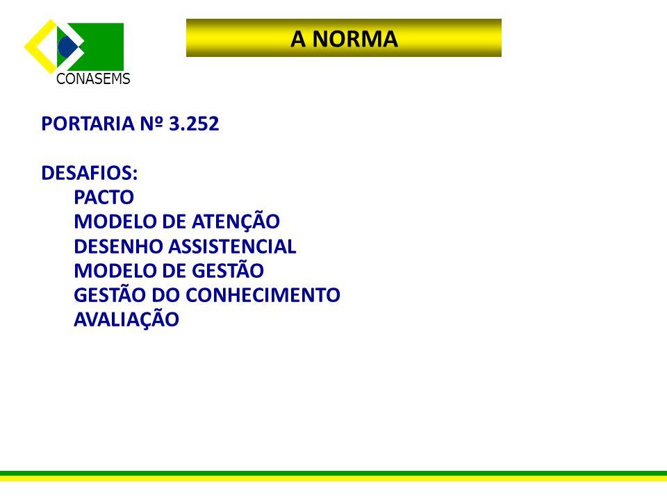 A NORMA PORTARIA Nº 3.252 DESAFIOS: PACTO MODELO DE ATENÇÃO