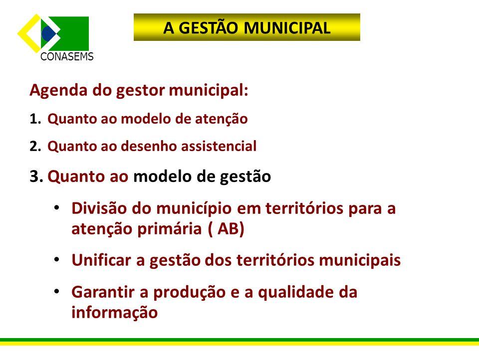 Agenda do gestor municipal: