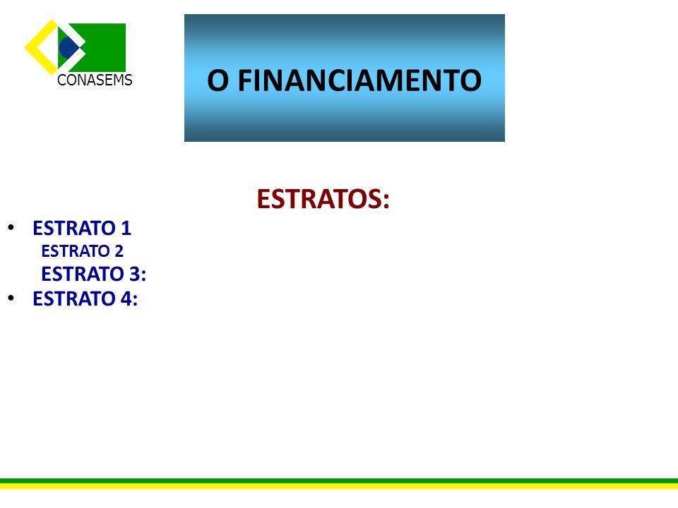 O FINANCIAMENTO ESTRATOS: ESTRATO 1 ESTRATO 2 ESTRATO 3: ESTRATO 4: