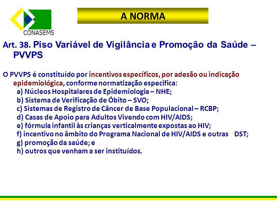 A NORMA Art. 38. Piso Variável de Vigilância e Promoção da Saúde – PVVPS.