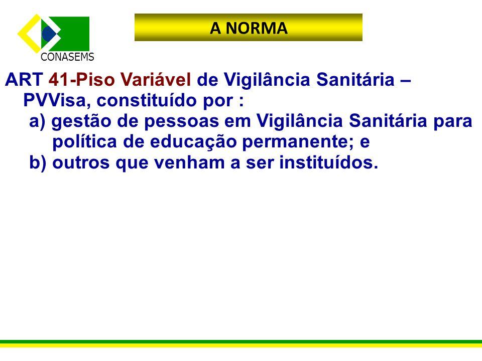 A NORMA ART 41-Piso Variável de Vigilância Sanitária – PVVisa, constituído por :
