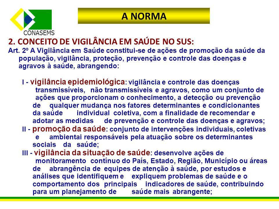 A NORMA 2. CONCEITO DE VIGILÂNCIA EM SAÚDE NO SUS: