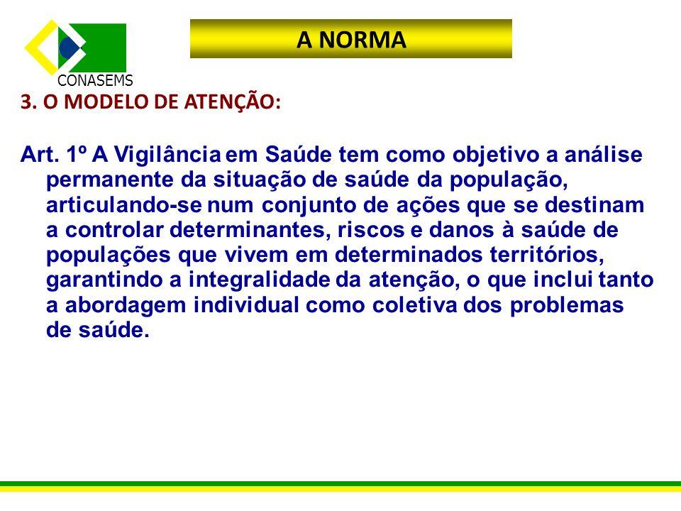 A NORMA 3. O MODELO DE ATENÇÃO: