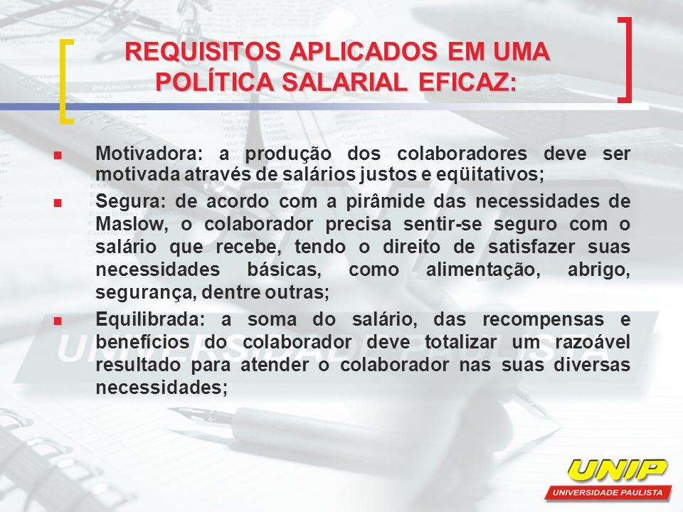 REQUISITOS APLICADOS EM UMA POLÍTICA SALARIAL EFICAZ: