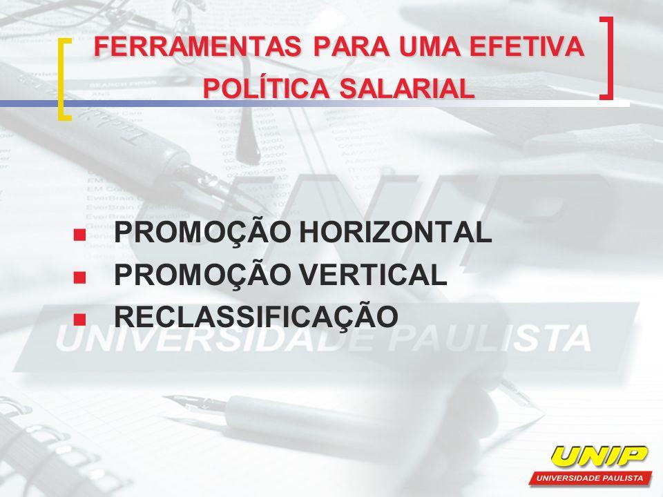 FERRAMENTAS PARA UMA EFETIVA POLÍTICA SALARIAL