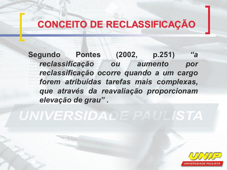 CONCEITO DE RECLASSIFICAÇÃO