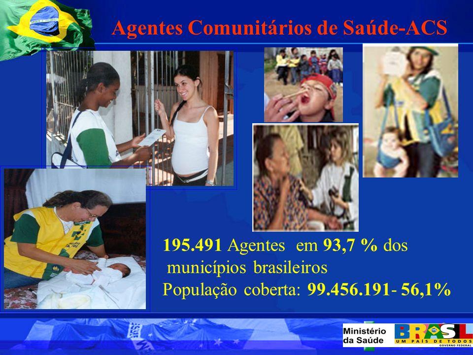 Agentes Comunitários de Saúde-ACS