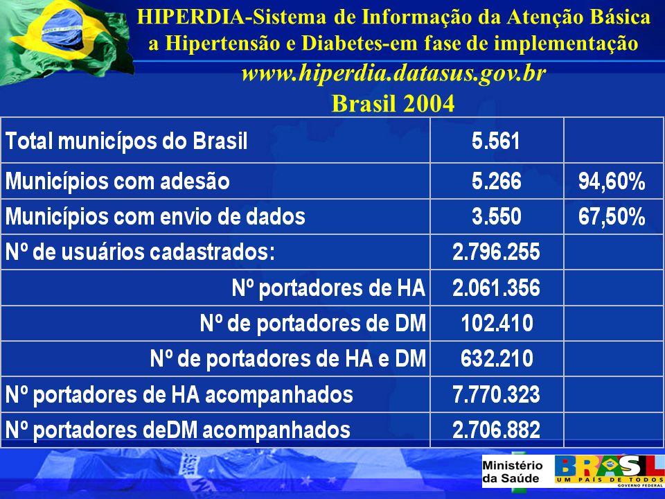 www.hiperdia.datasus.gov.br Brasil 2004