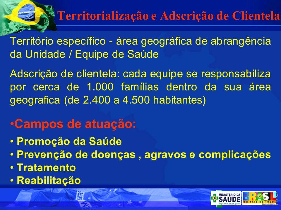 Territorialização e Adscrição de Clientela