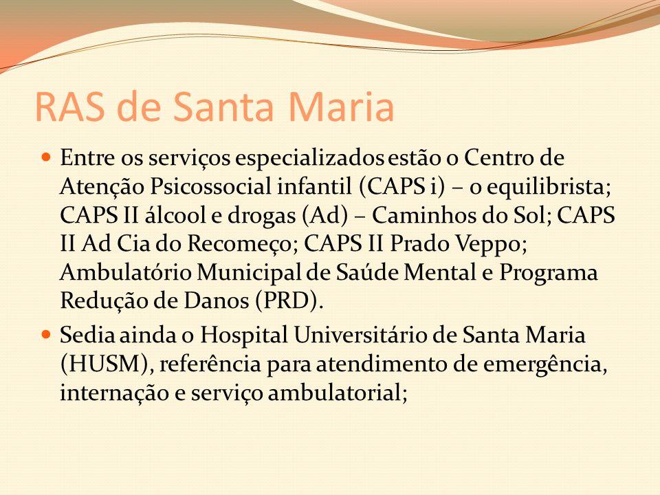 RAS de Santa Maria