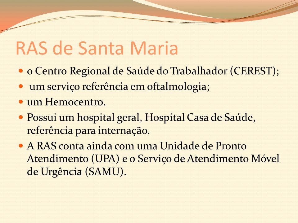 RAS de Santa Maria o Centro Regional de Saúde do Trabalhador (CEREST);