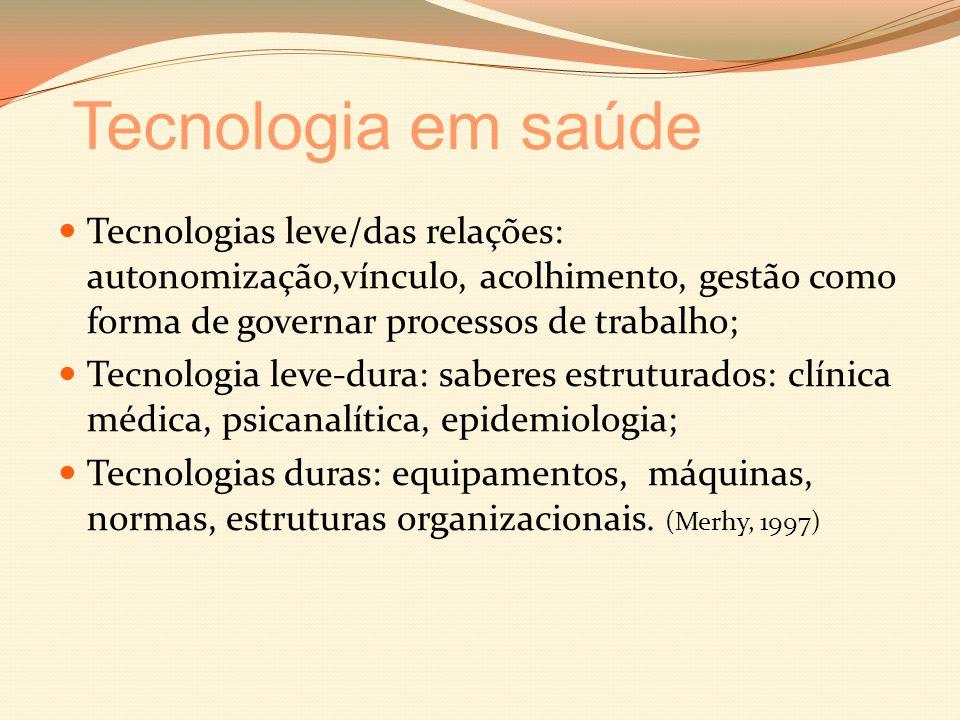 Tecnologia em saúde Tecnologias leve/das relações: autonomização,vínculo, acolhimento, gestão como forma de governar processos de trabalho;
