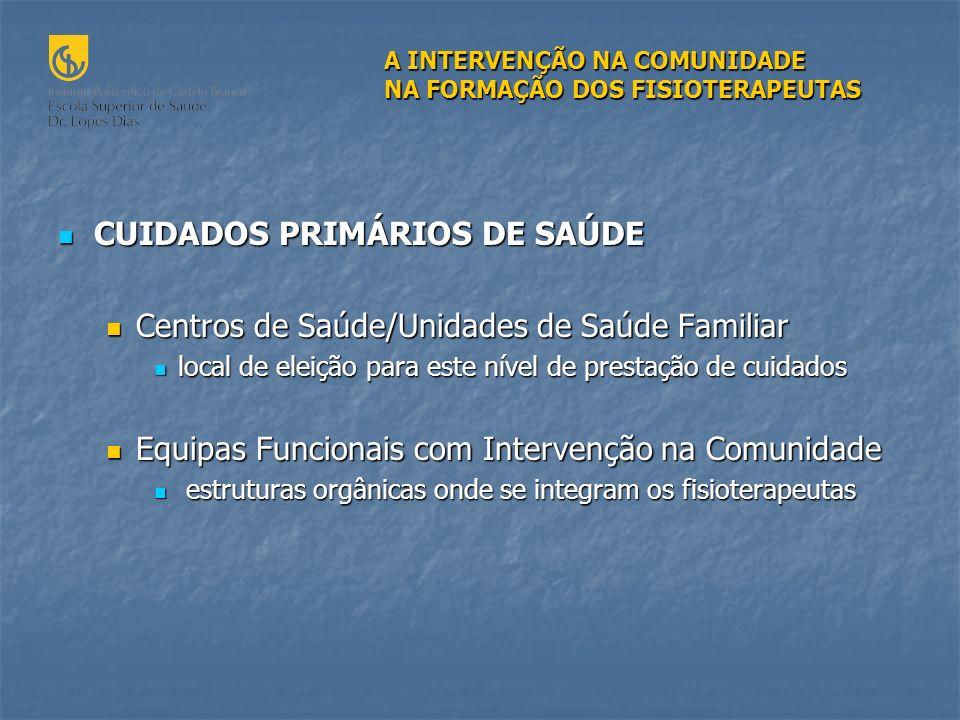 CUIDADOS PRIMÁRIOS DE SAÚDE
