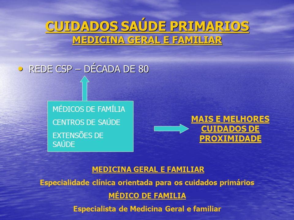 CUIDADOS SAÚDE PRIMARIOS MEDICINA GERAL E FAMILIAR