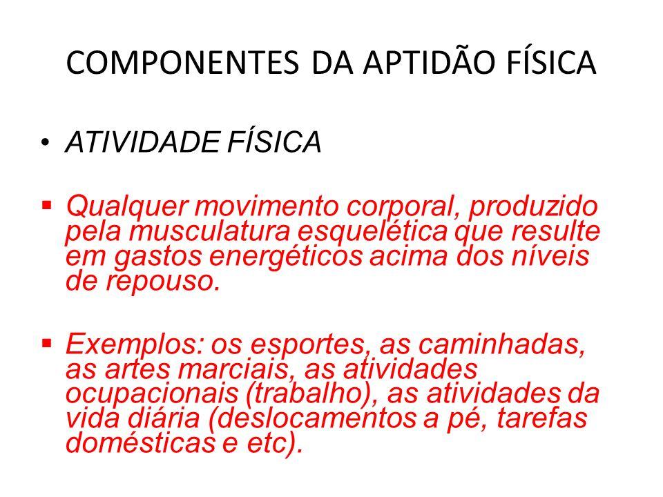 COMPONENTES DA APTIDÃO FÍSICA