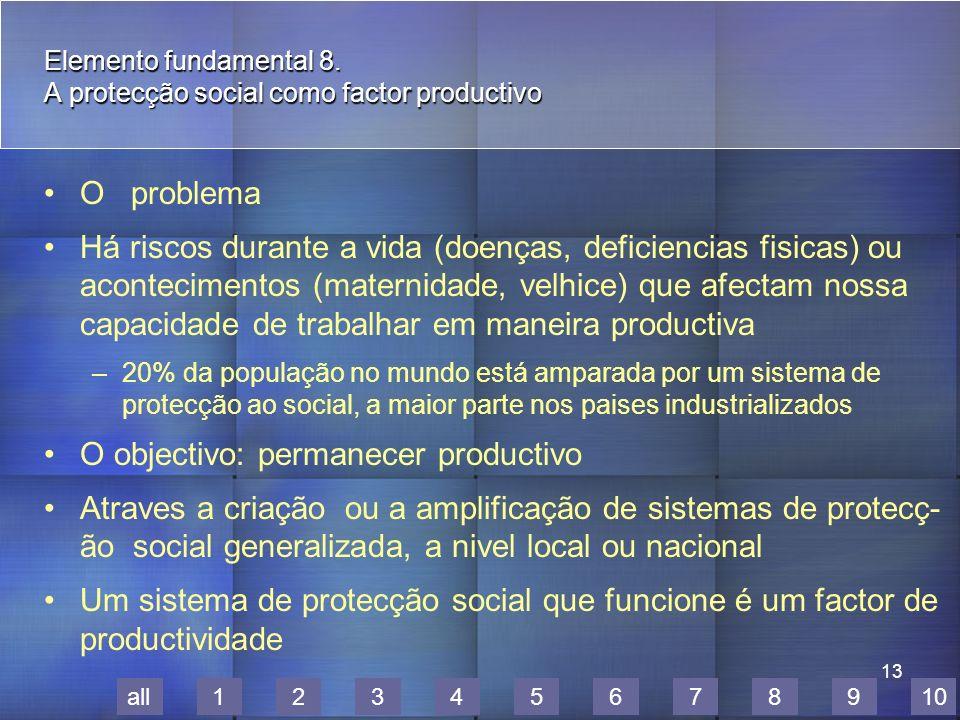 Elemento fundamental 8. A protecção social como factor productivo