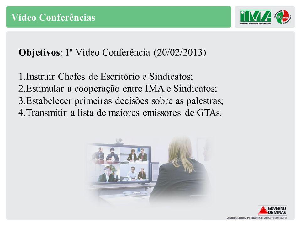 Vídeo Conferências Objetivos: 1ª Vídeo Conferência (20/02/2013) Instruir Chefes de Escritório e Sindicatos;