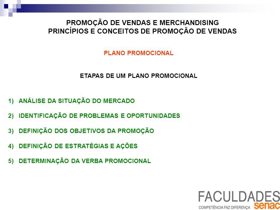 ETAPAS DE UM PLANO PROMOCIONAL