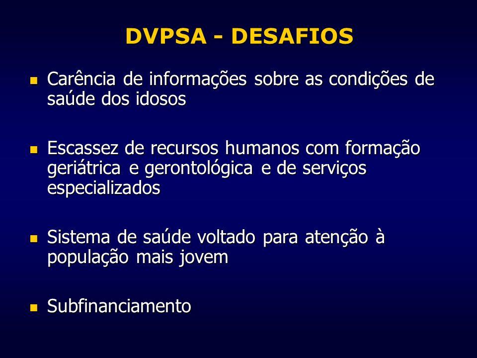 DVPSA - DESAFIOS Carência de informações sobre as condições de saúde dos idosos.