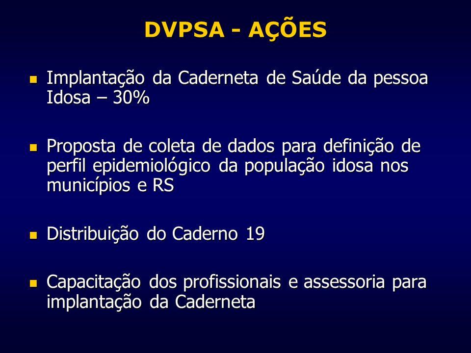 DVPSA - AÇÕES Implantação da Caderneta de Saúde da pessoa Idosa – 30%