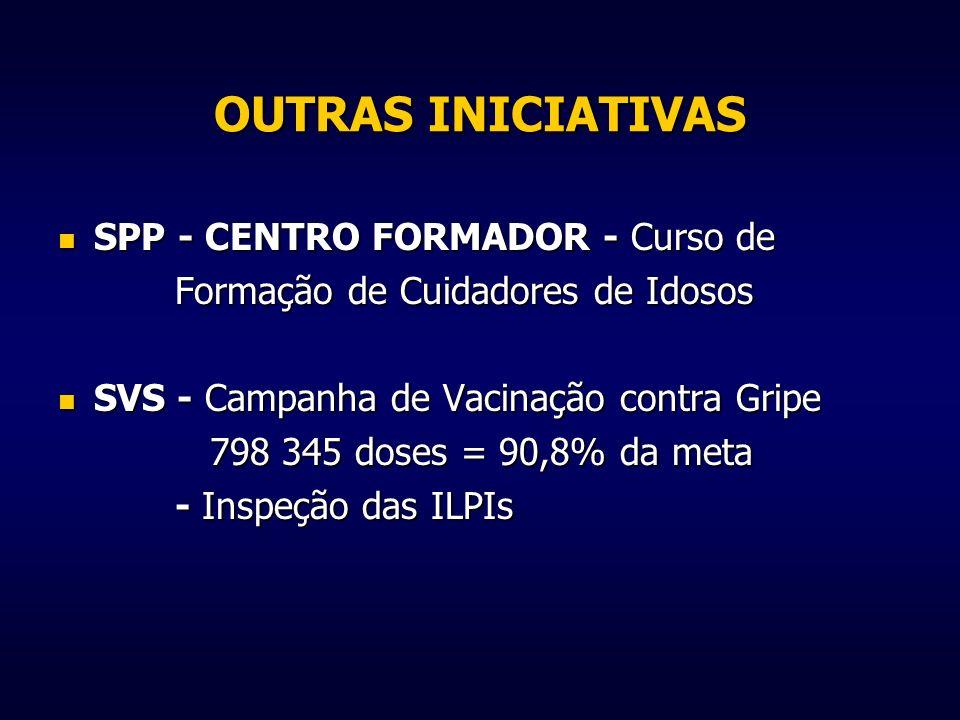 OUTRAS INICIATIVAS SPP - CENTRO FORMADOR - Curso de
