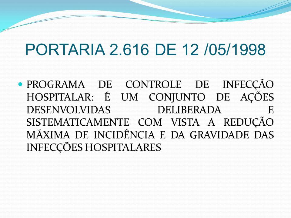PORTARIA 2.616 DE 12 /05/1998