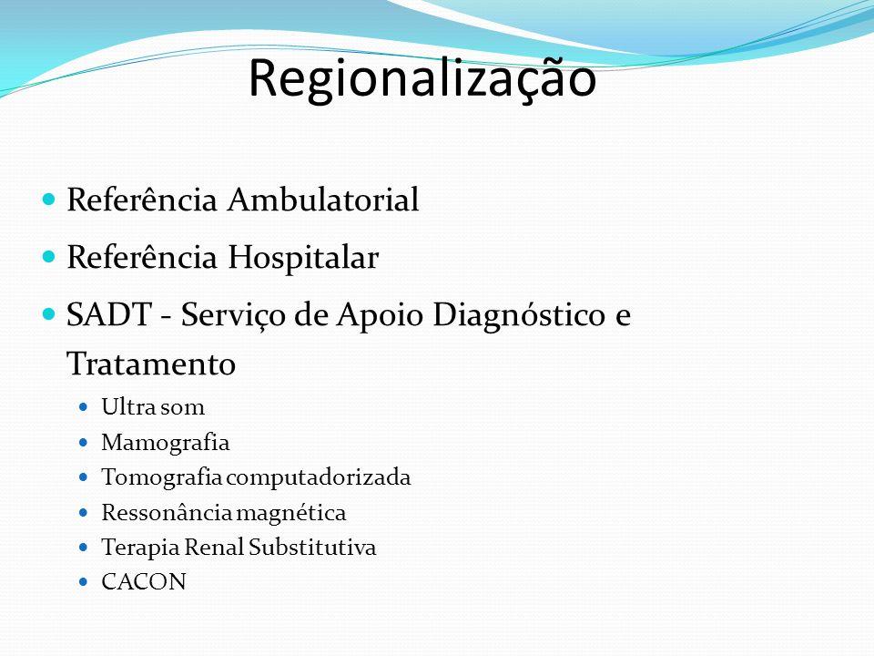 Regionalização Referência Ambulatorial Referência Hospitalar