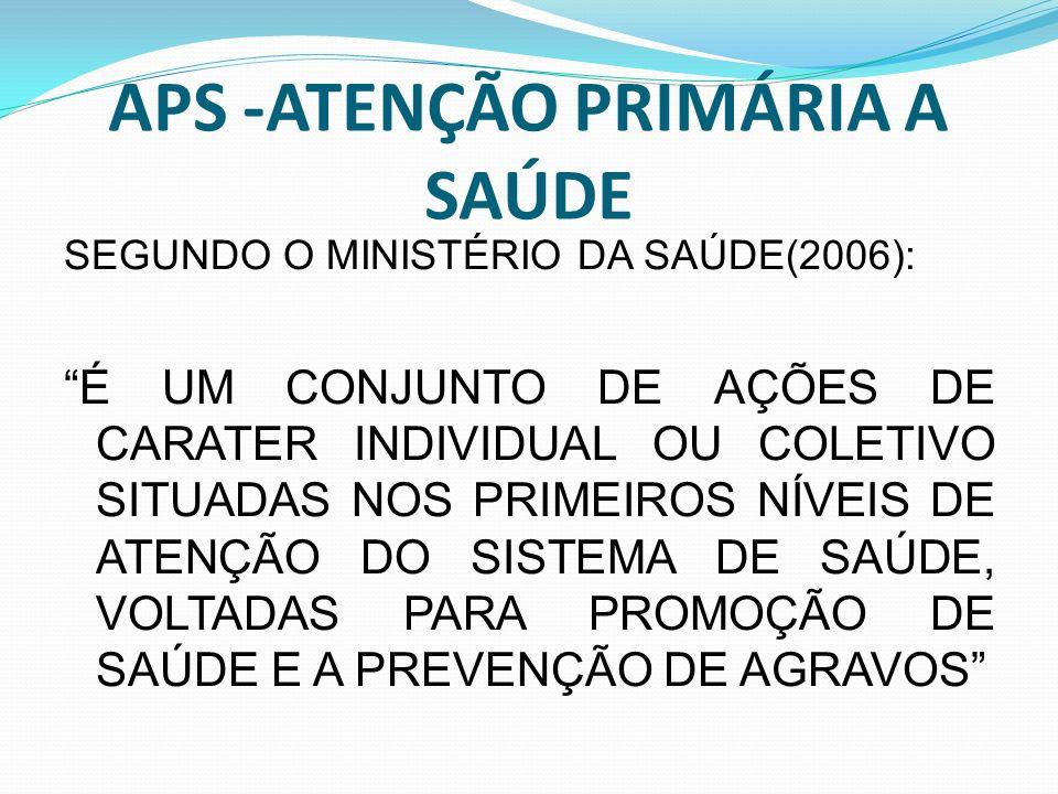APS -ATENÇÃO PRIMÁRIA A SAÚDE