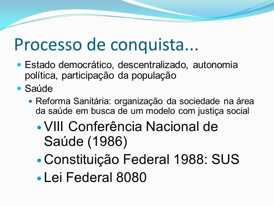 Processo de conquista... VIII Conferência Nacional de Saúde (1986)