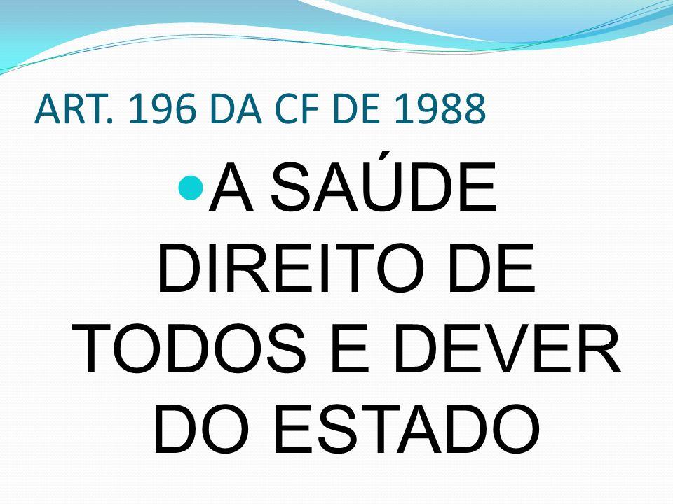 A SAÚDE DIREITO DE TODOS E DEVER DO ESTADO