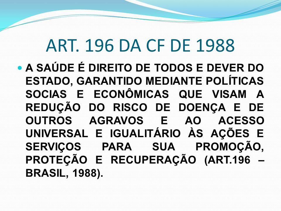 ART. 196 DA CF DE 1988