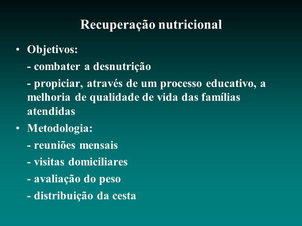 Recuperação nutricional