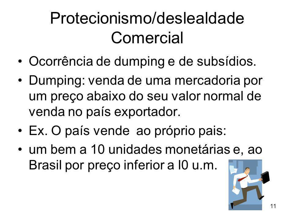 Protecionismo/deslealdade Comercial