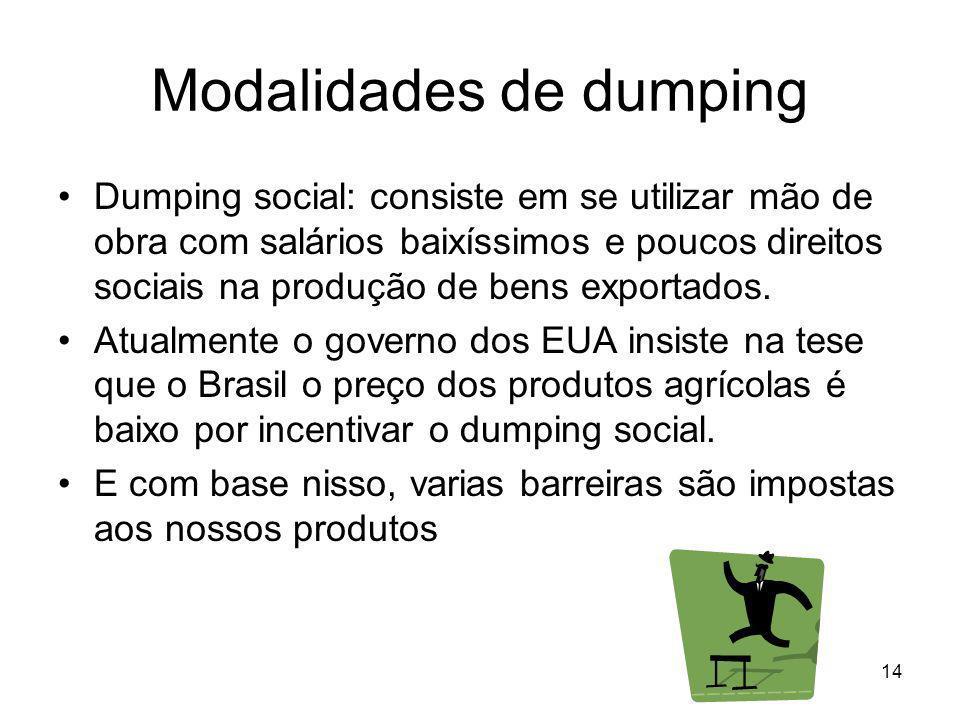 Modalidades de dumping