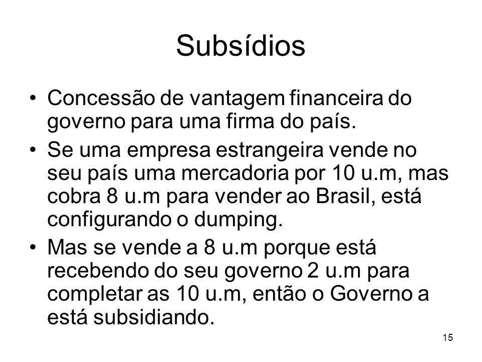 Subsídios Concessão de vantagem financeira do governo para uma firma do país.