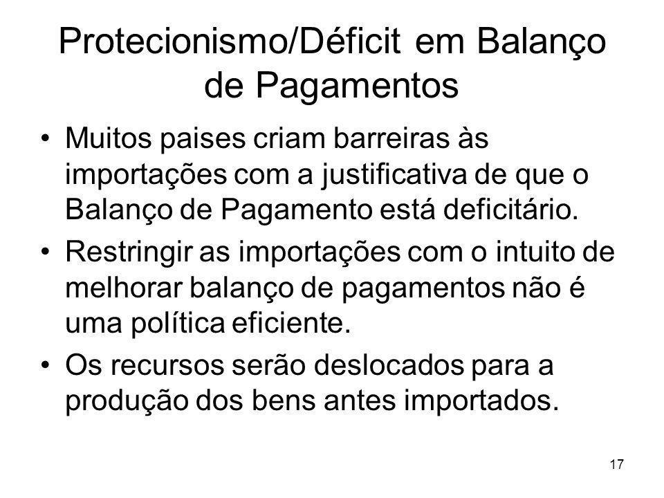 Protecionismo/Déficit em Balanço de Pagamentos