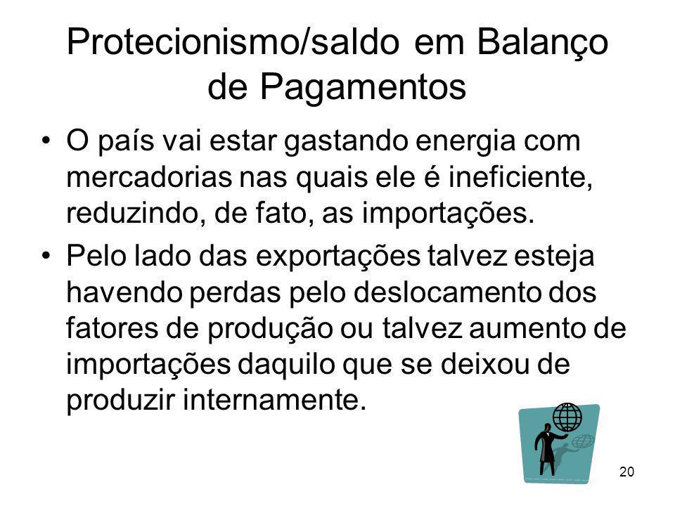 Protecionismo/saldo em Balanço de Pagamentos