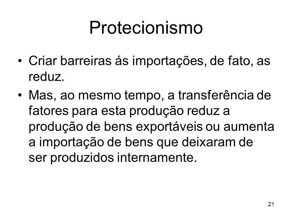 Protecionismo Criar barreiras ás importações, de fato, as reduz.