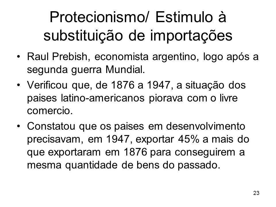 Protecionismo/ Estimulo à substituição de importações