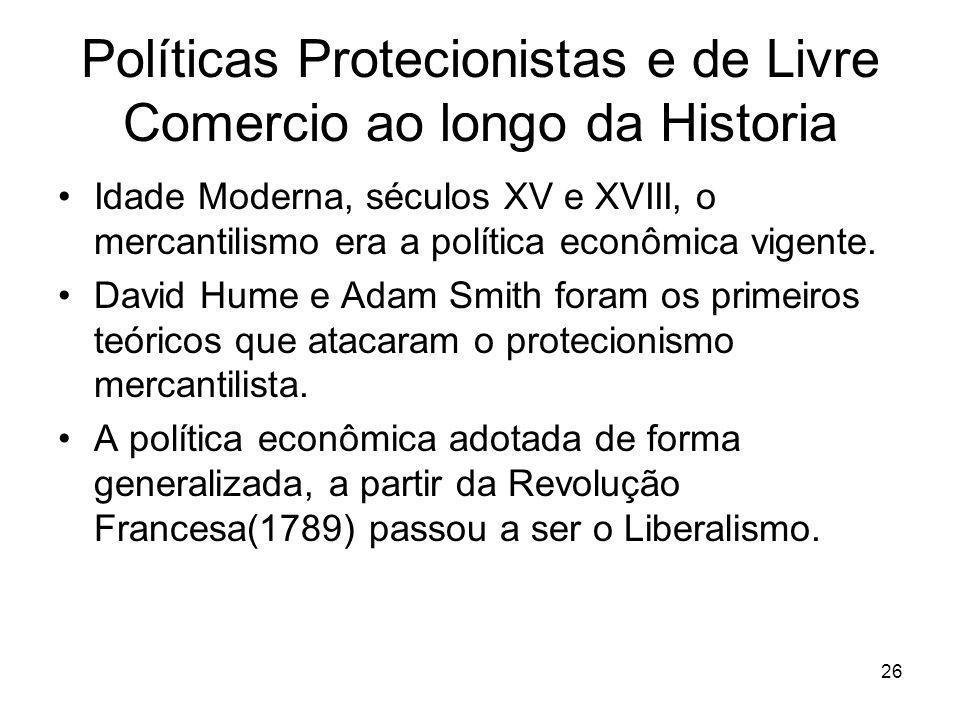 Políticas Protecionistas e de Livre Comercio ao longo da Historia