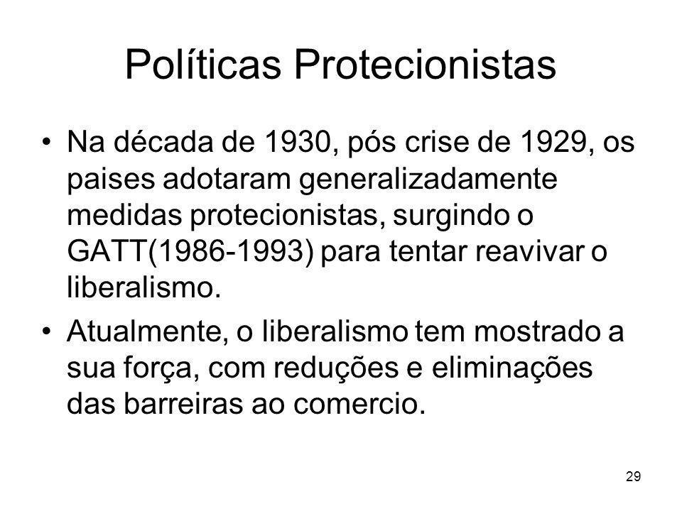Políticas Protecionistas